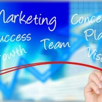 PacTel Solutions Marketing and Sales